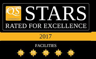 UTHM QS 5 Stars (Facilities)