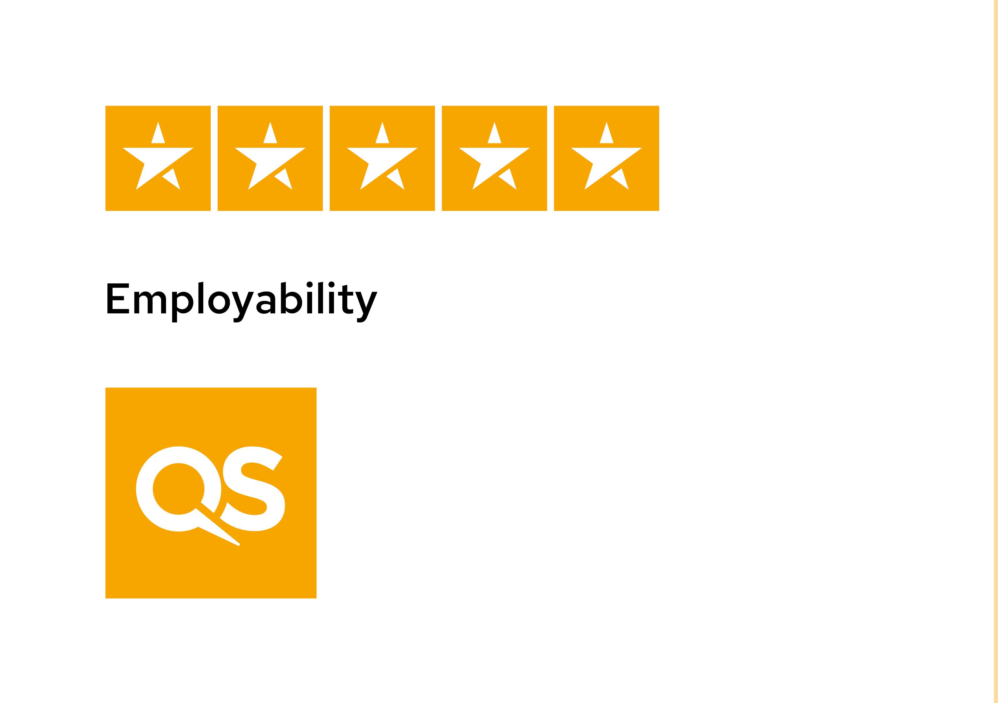 UTHM QS 5 Stars Rating in Employability