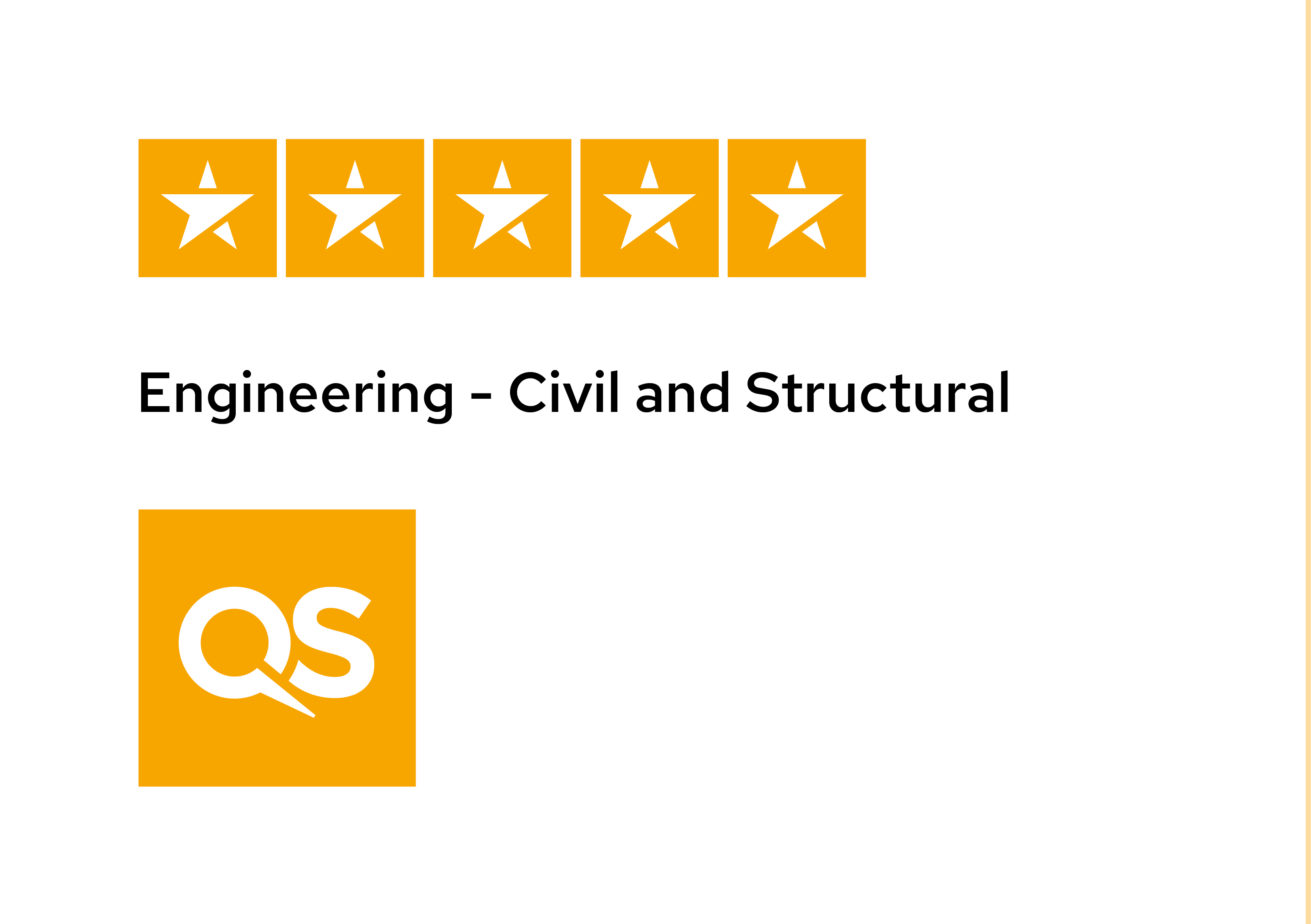 UTHM QS Rating 5 Star Subject (Engineering Civil Structural 5 Star 2021)