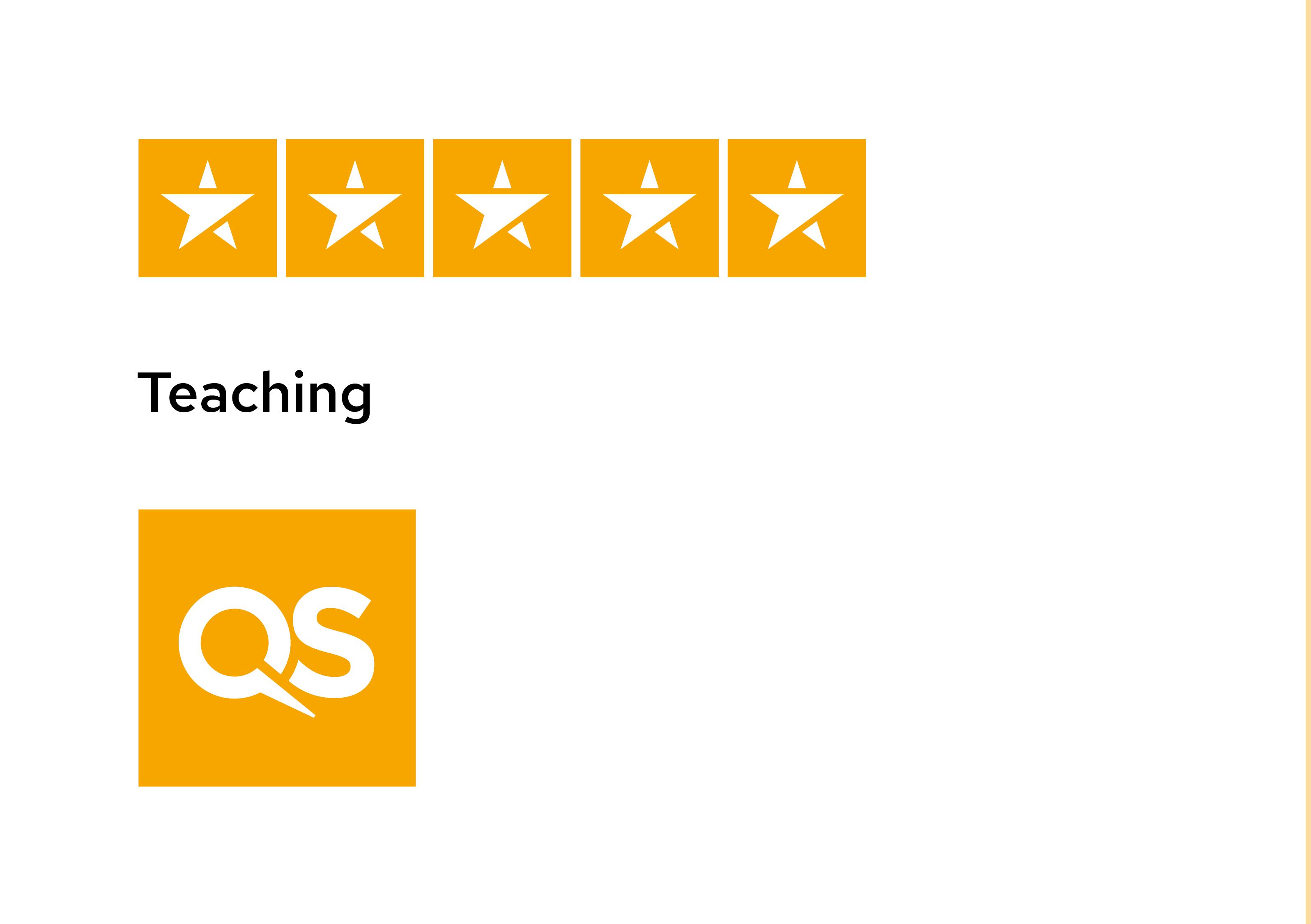 UTHM QS 5 Stars Rating in Teaching